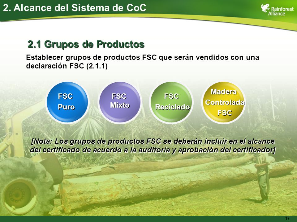 [Nota: Los grupos de productos FSC se deberán incluir en el alcance